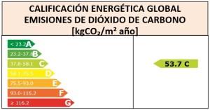 Certificacion energetica calificación